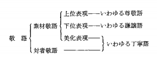 tsujimura